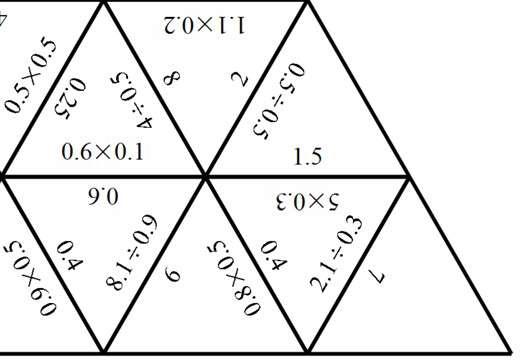 1 Digit Decimals - Multplying & Dividing - Spot the Mistake