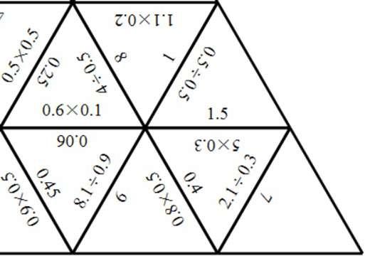 1 Digit Decimals - Multplying & Dividing - Tarsia