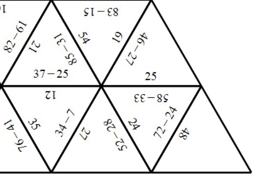 2 Digit Integers - Subtracting - Tarsia