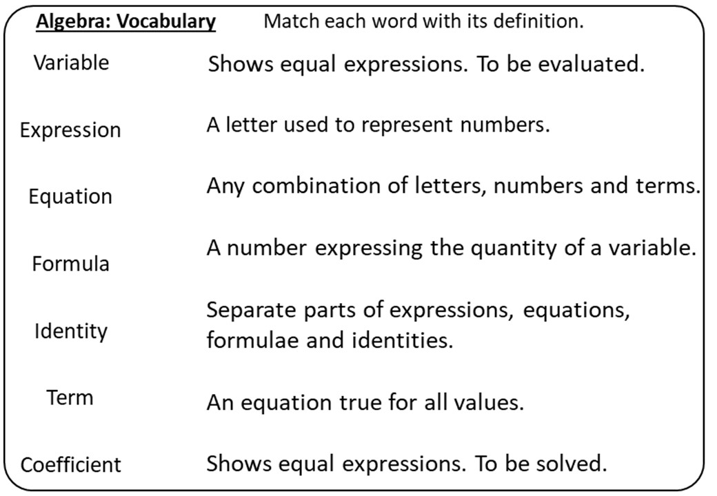 Algebra - Definitions - Worksheet A