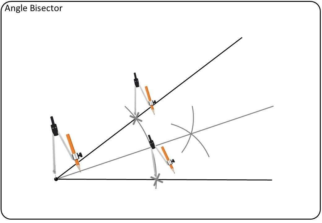 Angle Bisectors - Demonstration