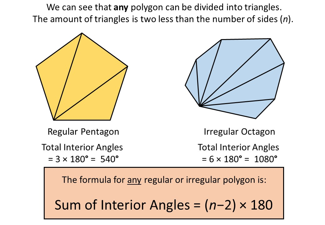 Angles - Regular Polygons - Complete Lesson