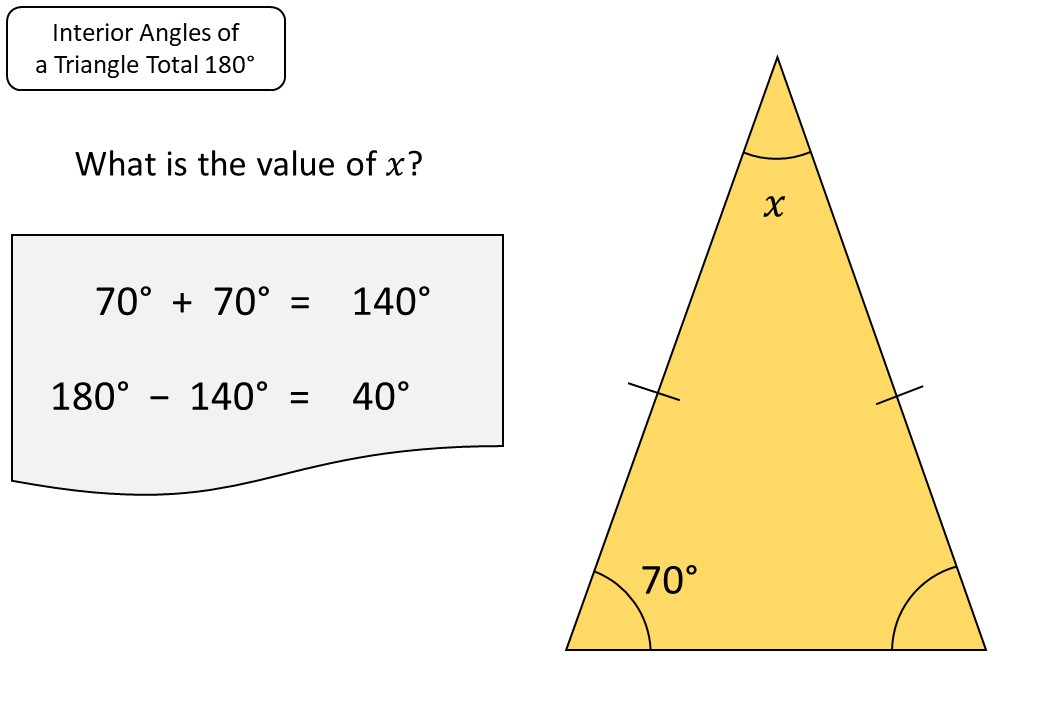 Angles - Triangles - Demonstration