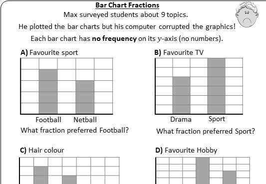 Bar Charts - Single - Worksheet A