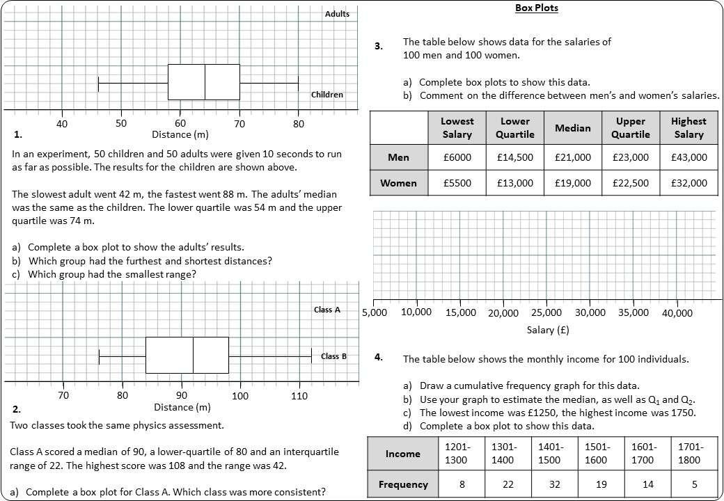 Box Plots - Worksheet A