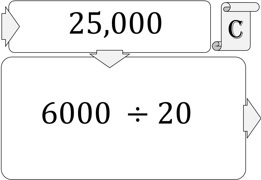 Calculations With Powers of Ten - Treasure Trail (1)