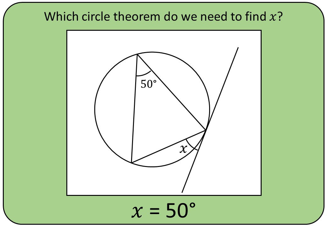 Circle Theorems - Mixed - Bingo OA