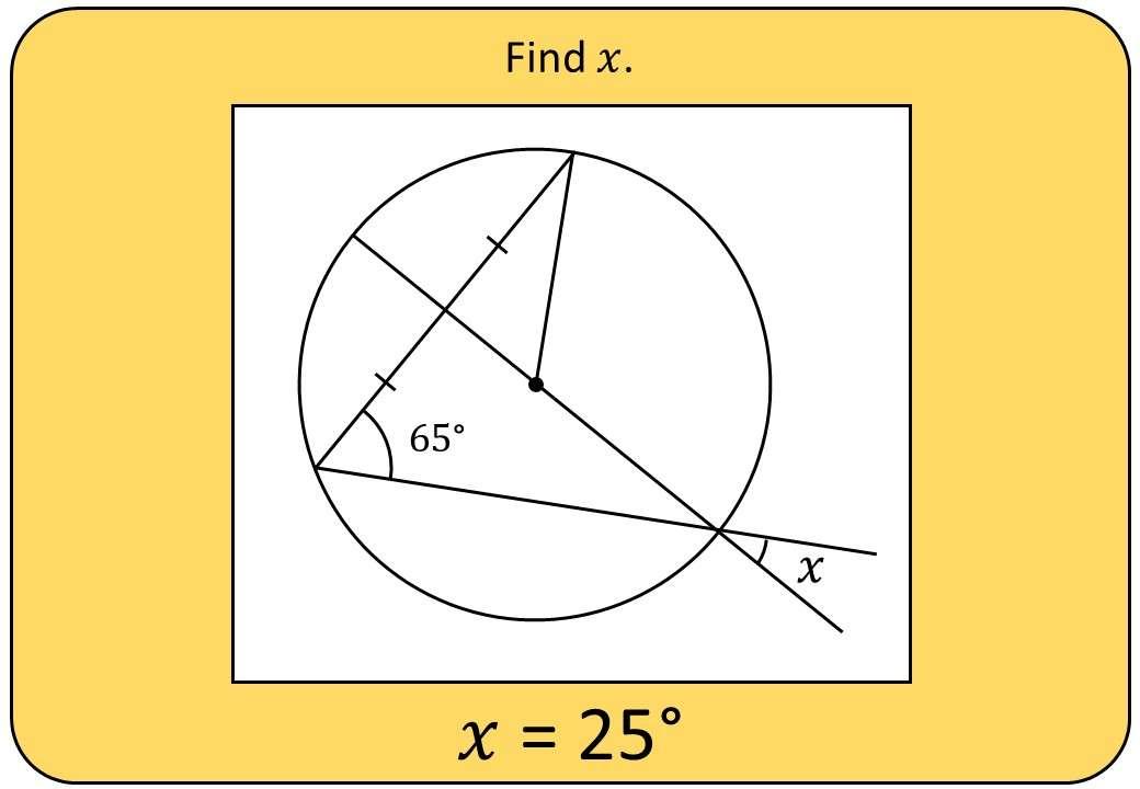 Circle Theorems - Tangents & Chords - Bingo OA
