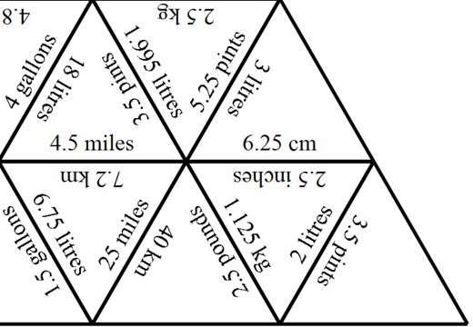 Conversion Factors - Metric & Imperial - Tarsia
