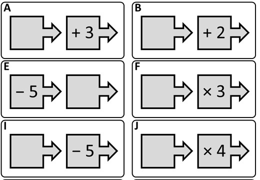 Converting Function Machines & Expressions - Card Complete & Match A