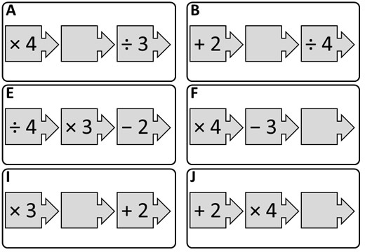 Converting Function Machines & Expressions - Card Complete & Match B