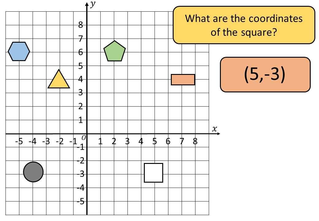 Coordinates - Reading - Bingo OA1