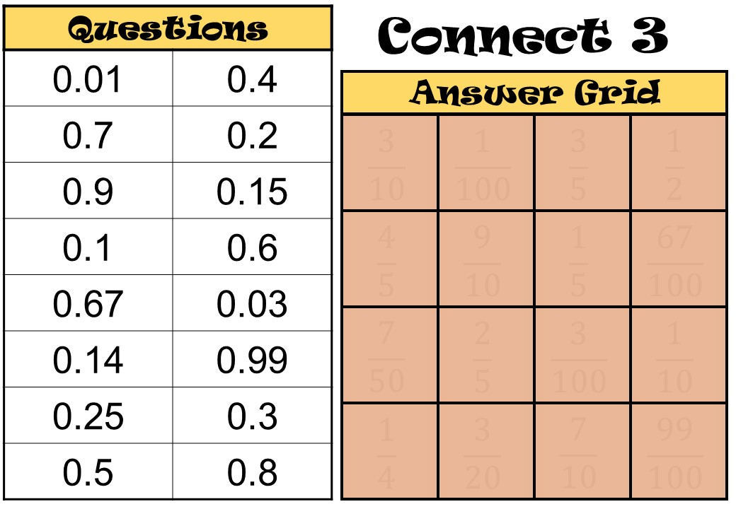 Decimals to Fractions - Connect 3