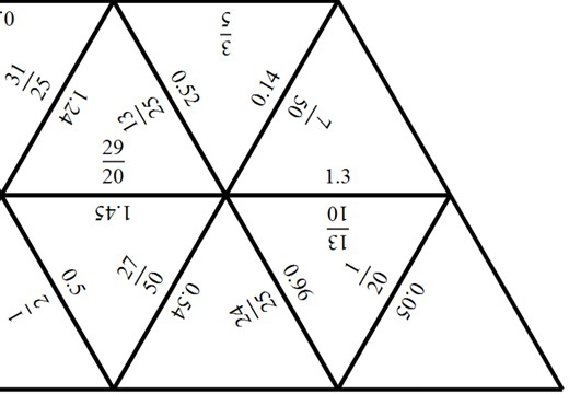 Decimals to Fractions - Tarsia