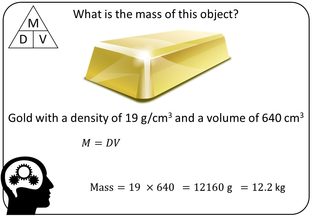 Density, Mass & Volume - Bingo M