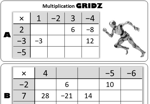 Directed Numbers - Multiplying & Dividing - Gridz