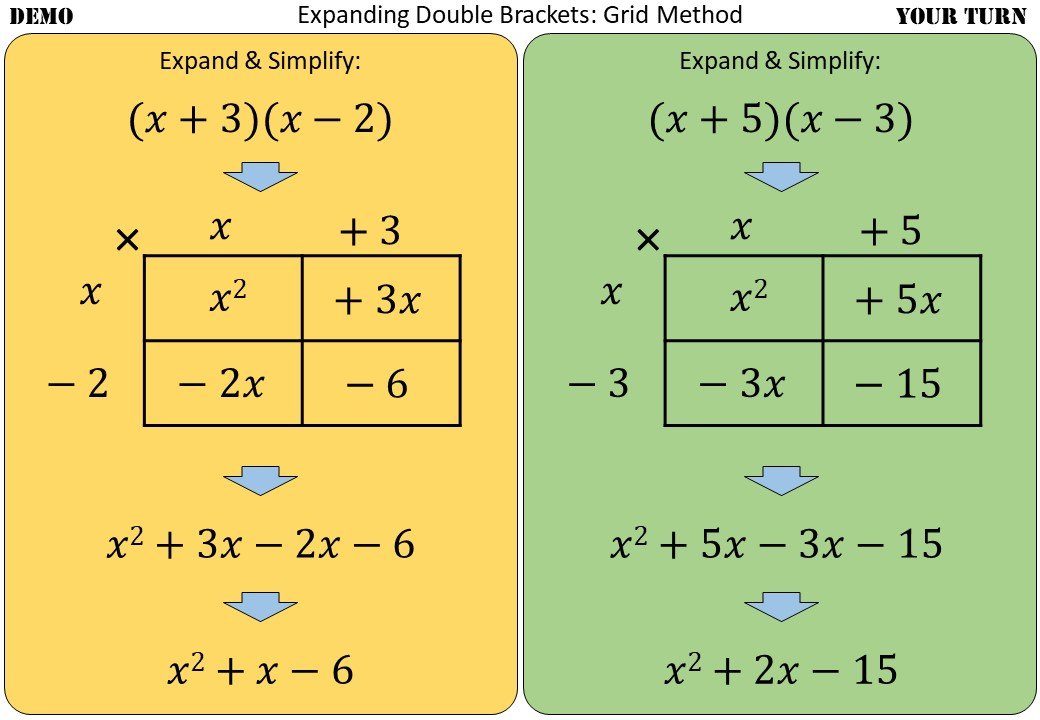 Double Brackets - Expanding - Without Coefficients - Demonstration