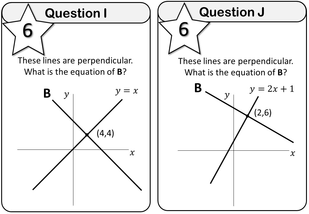 Equations - Parallel & Perpendicular Lines - Messenger