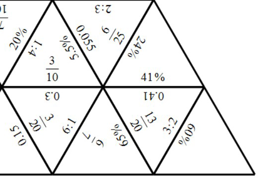 Equivalence - Fractions, Decimals, Percentages & Ratios - Tarsia
