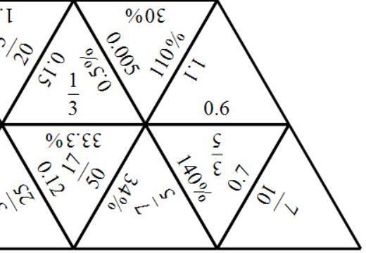 Equivalence - Fractions, Decimals & Percentages - Tarsia