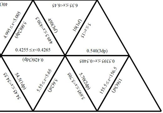 Error Intervals - Tarsia