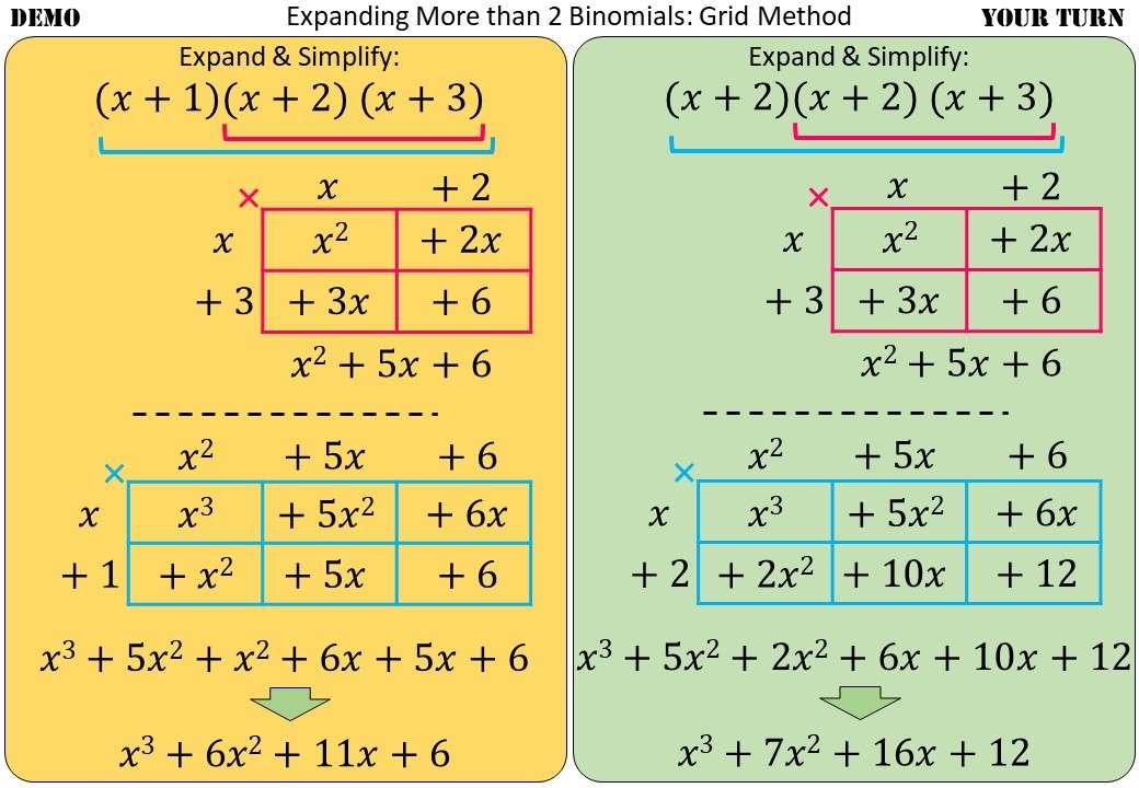 Expanding More than 2 Binomials - Demonstration