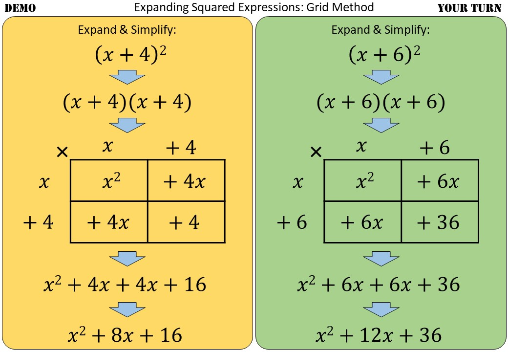 Expanding Squares - Demonstration