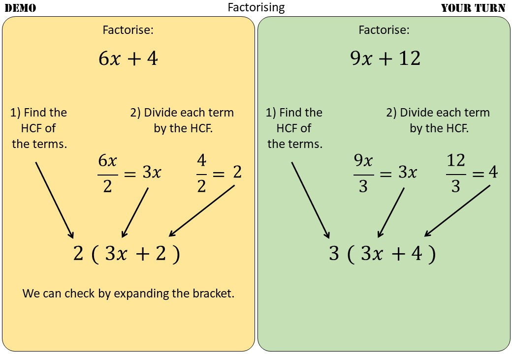 Factorising - Single Bracket - Without Indices - Demonstration
