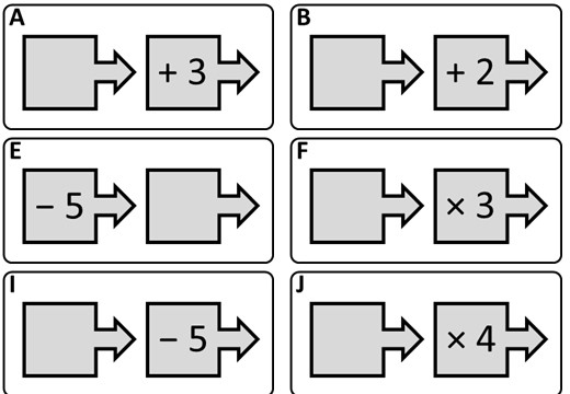 Forming Simple Functions - Card Complete & Match A
