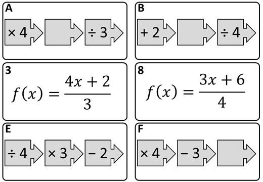 Forming Simple Functions - Card Complete & Match B