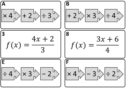Forming Simple Functions - Card Match B