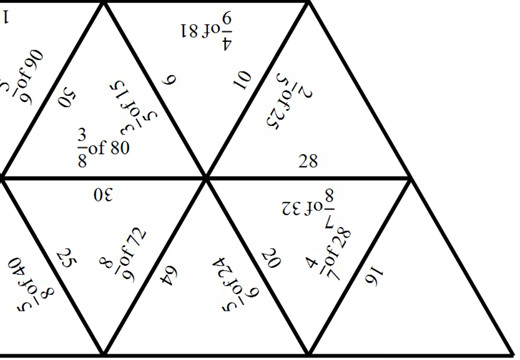 Fractions of Quantities - Tarsia