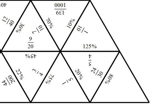 Fractions to Percentages - Tarsia