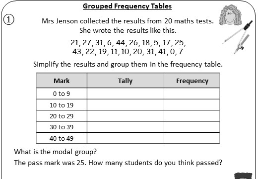 Grouped Frequency Tables & Tally Charts - Worksheet A