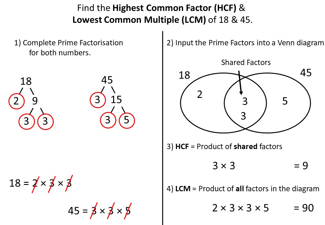 HCF & LCM - Prime Factorisation - Demonstration