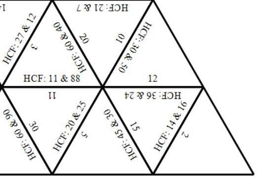 Highest Common Factors - Listing - Tarsia
