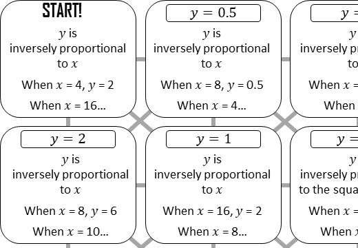 Inverse Proportion - Answer Maze
