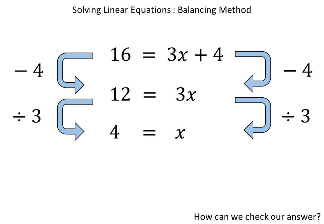 Linear Equations - Variable on One Side - Mixed - Non-Calculator - Demonstration