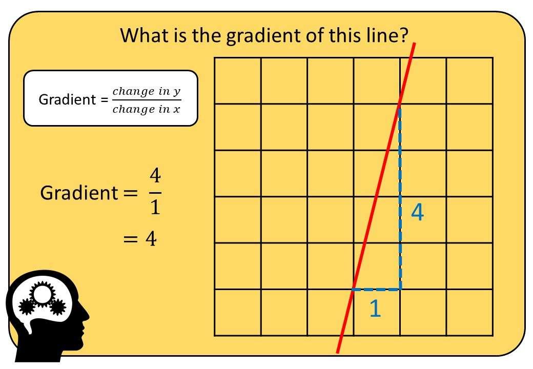 Lines - Gradient - Bingo M