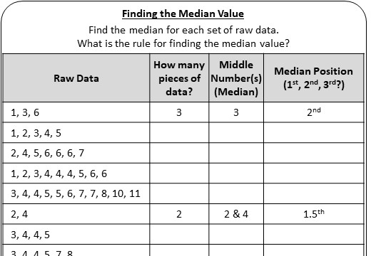 Median - Worksheet A