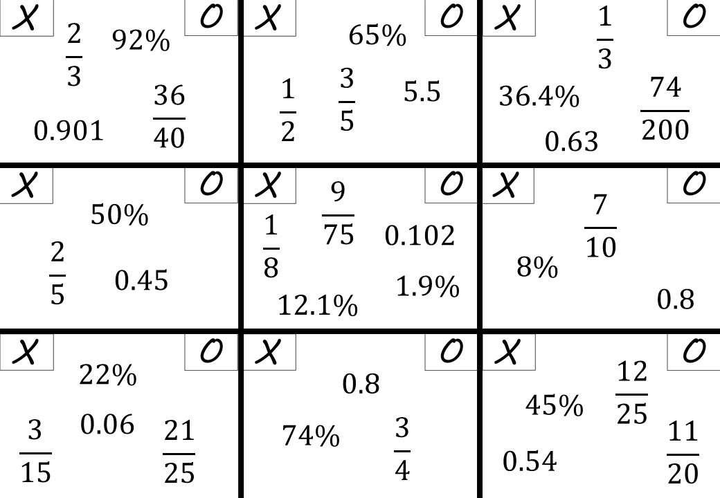 Ordering Fractions, Decimals & Percentages - Noughts & Crosses