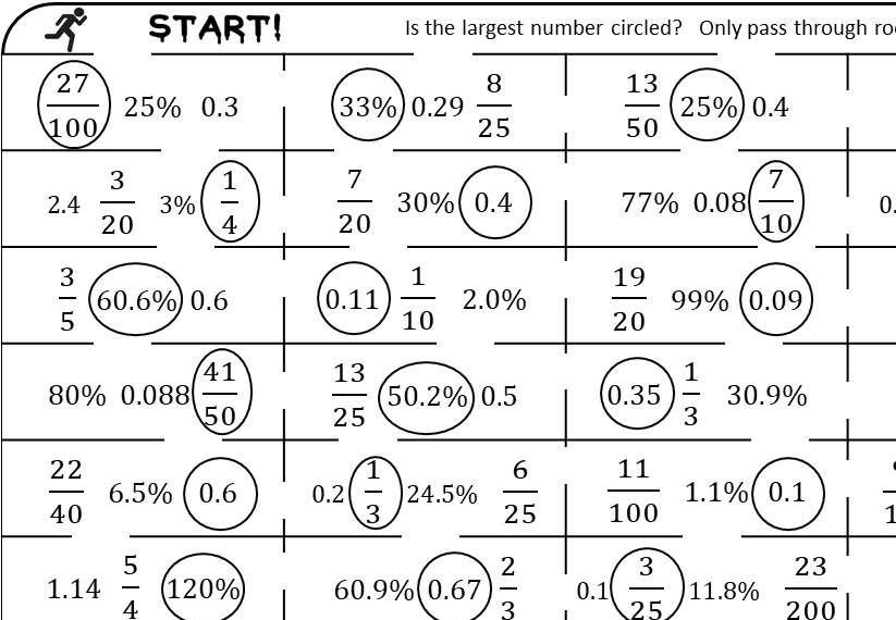 Ordering Fractions, Decimals & Percentages - True or False Maze