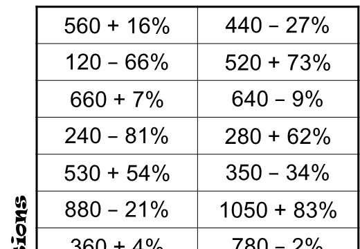 Percentage - Increase & Decrease - Calculator - Four in a Row