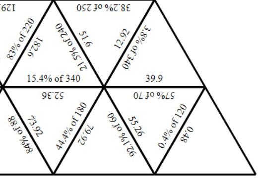 Percentage of a Quantity - Calculator - Tarsia