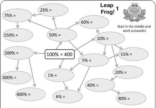 Percentage of a Quantity - Non-Calculator - Worksheet A
