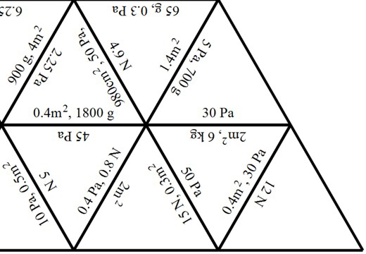 Pressure, Force & Area - Tarsia