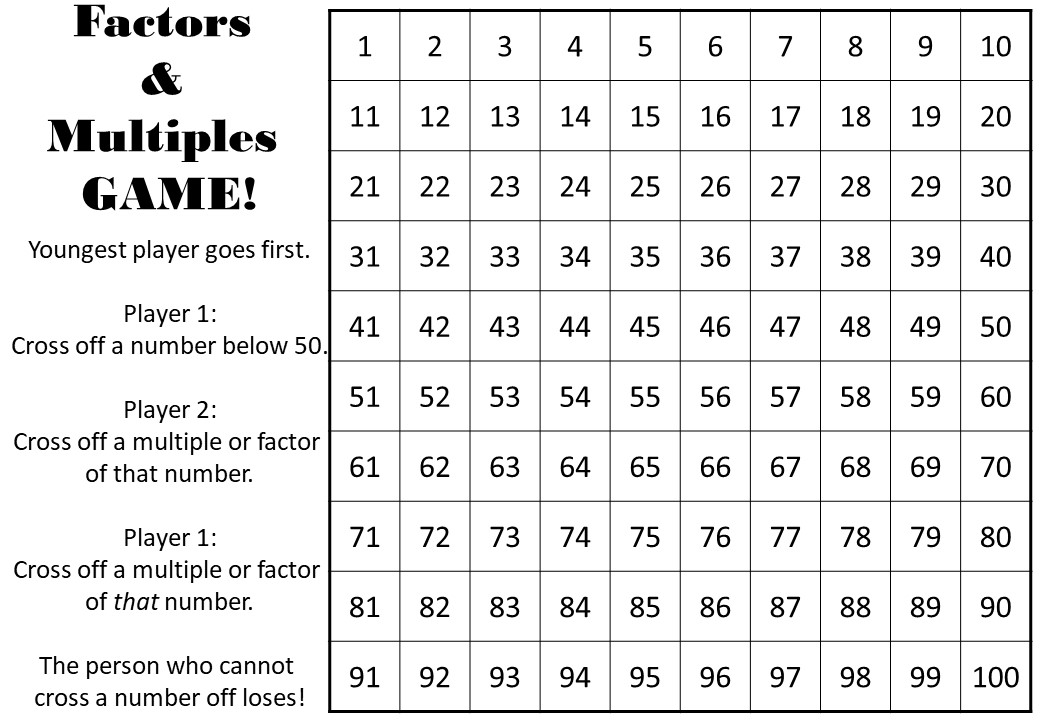 Primes, Factors & Multiples - Worksheet A