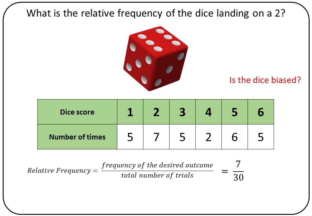 Probability - Experimental - Bingo M