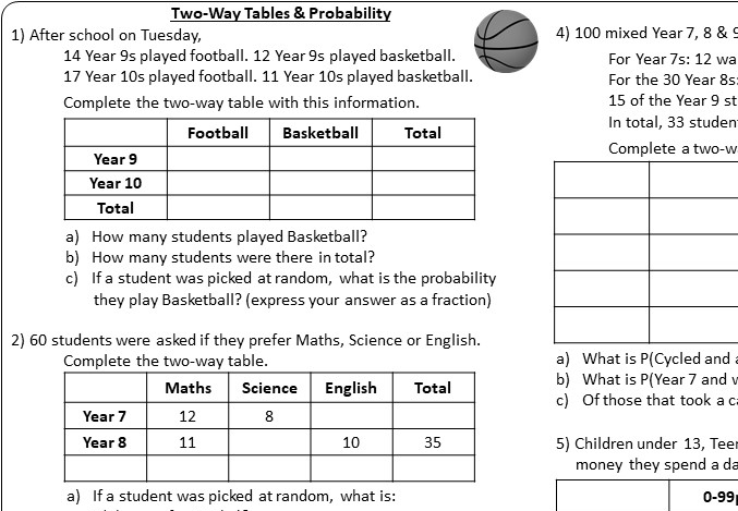 Probability - Two-Way Tables - Worksheet A