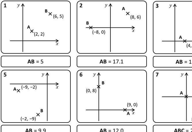 Pythagoras - Coordinates - Card Match